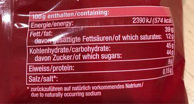 Minor - Informations nutritionnelles