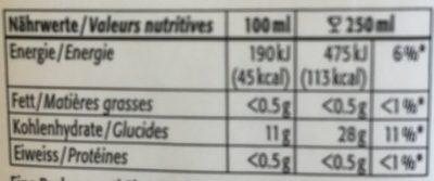 Jus de Pomme Suisse - Nutrition facts - fr