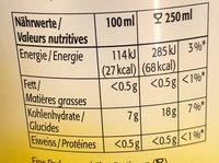 Ramseier Apfelschorle 1.5L Pet - Voedingswaarden