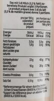 Riz au lait - Nutrition facts