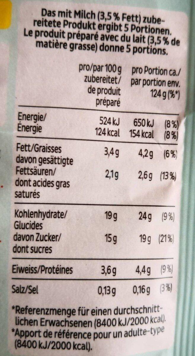 Crème Fix chocolat - Nutrition facts - fr