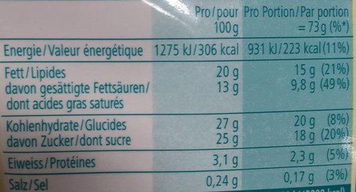 My Ice Cream Chocolate Flavour - Valori nutrizionali - fr