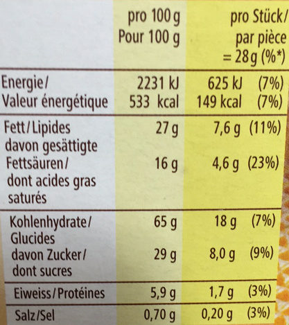 Cookies - Informations nutritionnelles