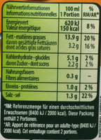 Sauce Curry - Nutrition facts