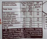 Création chocolat - Nutrition facts