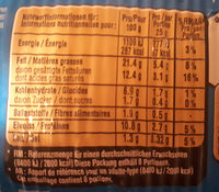 Le Parfait thon - Informations nutritionnelles - fr