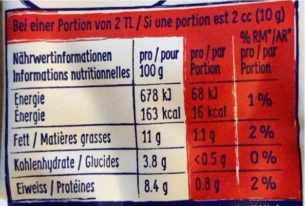 Thomy Moutarde Raifort - Valori nutrizionali - fr