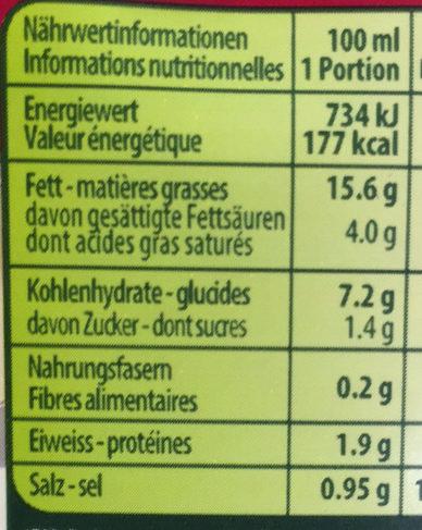 Sauce à la crème - Nutrition facts