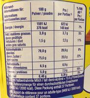 Nesquick - Voedingswaarden
