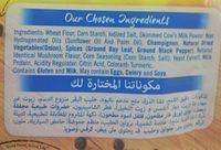 Cream of mushroom soup - Ingredients