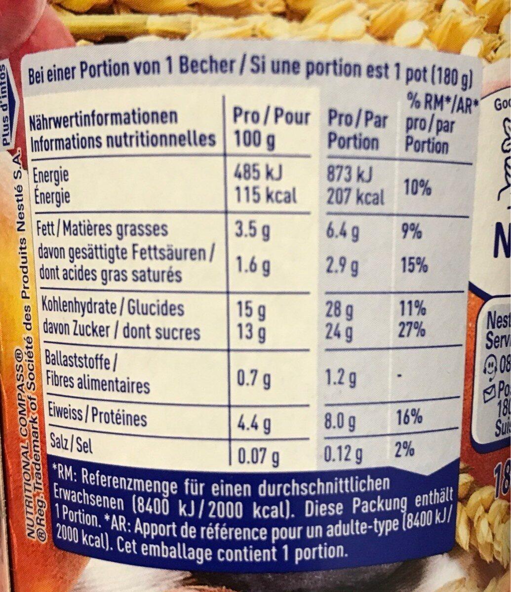 Hirz Birchermüesli Joghurt - Nutrition facts