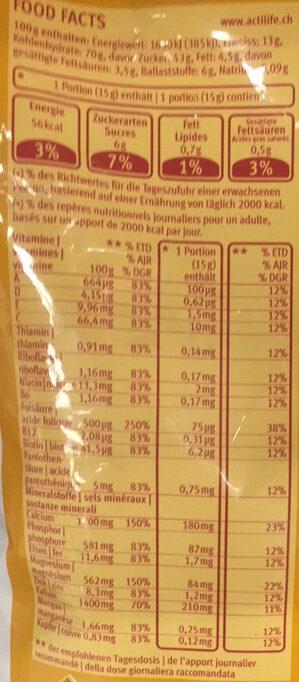Vitalzin - Nutrition facts - fr