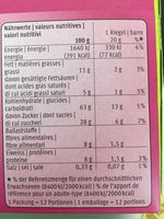 Farmer Soft, Himbeer - Nutrition facts