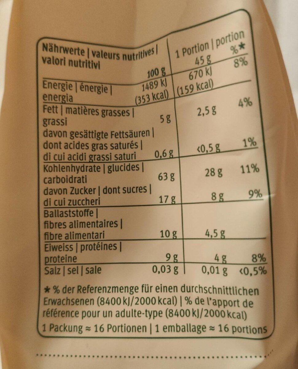 Reddy berries Birchermüesli - Nutrition facts