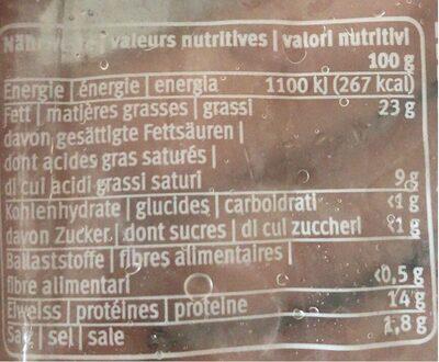 Saucisses de Vienne - Informations nutritionnelles - fr