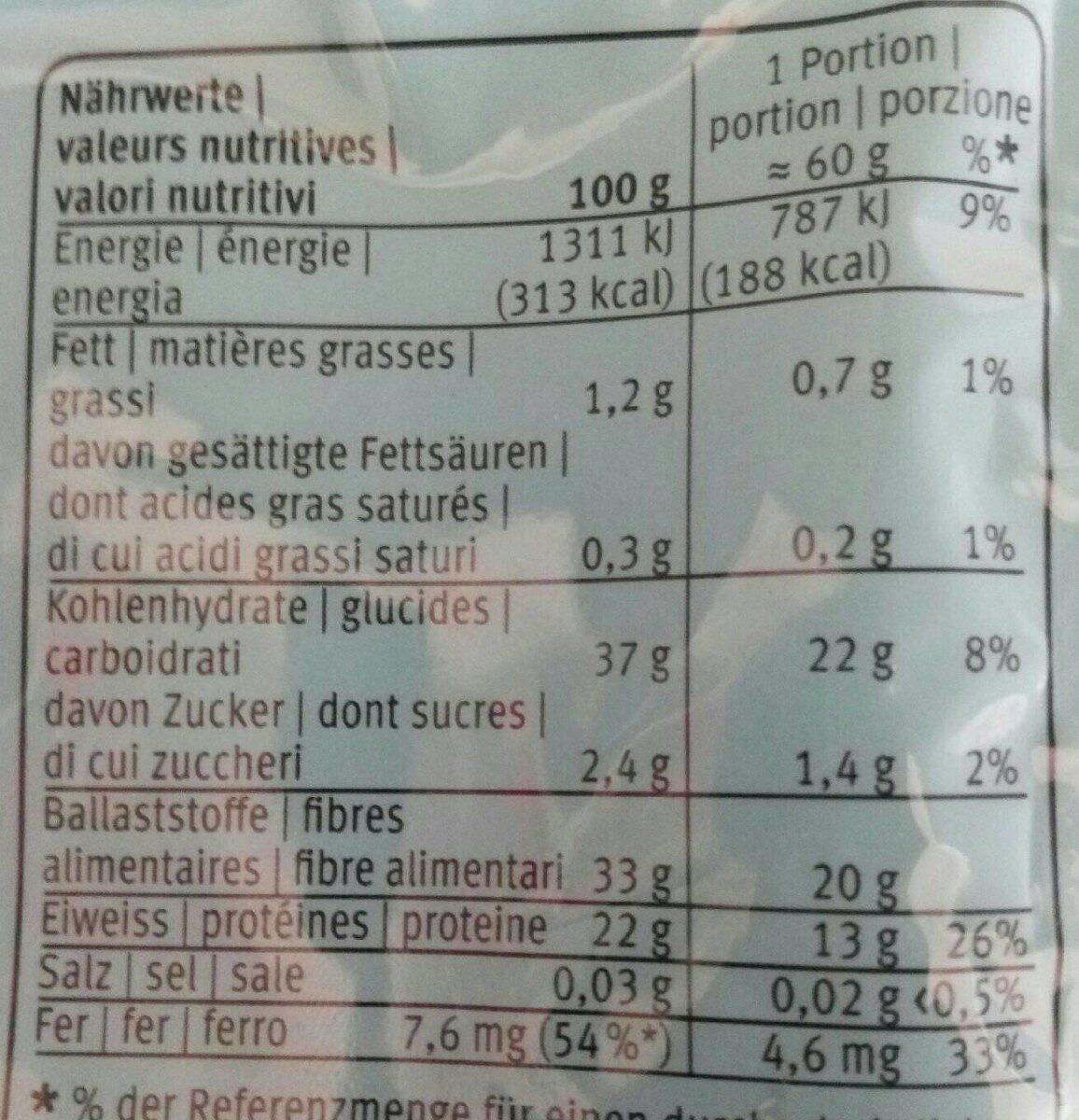Haricots blancs - Nährwertangaben - it