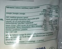 Sbrinz - Valori nutrizionali - de