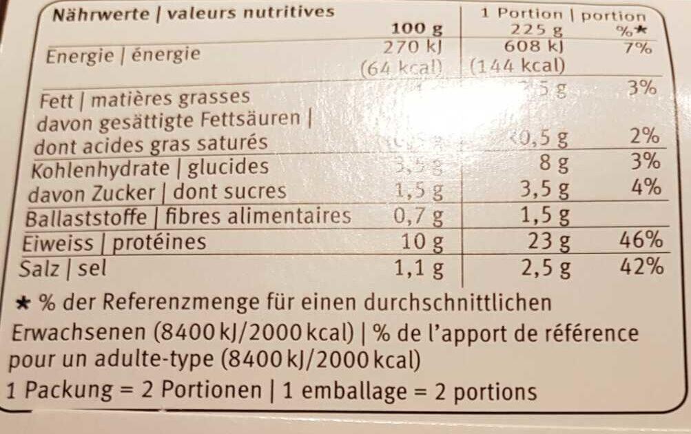 Kutteln - Nutrition facts - de