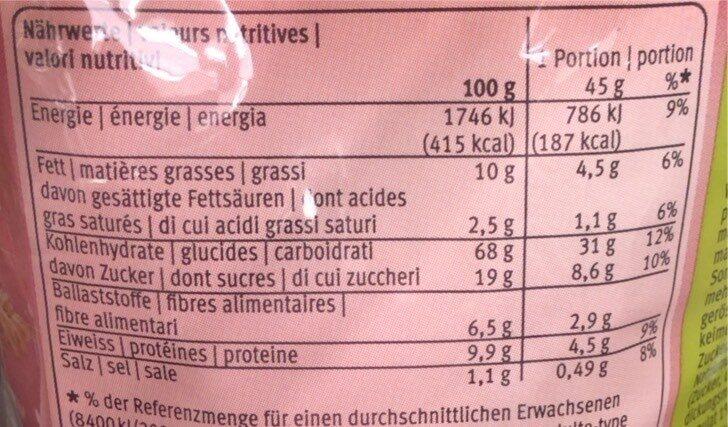 Croc Waldbeeren - Valori nutrizionali - fr