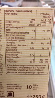 Chicken curry balls - Valori nutrizionali