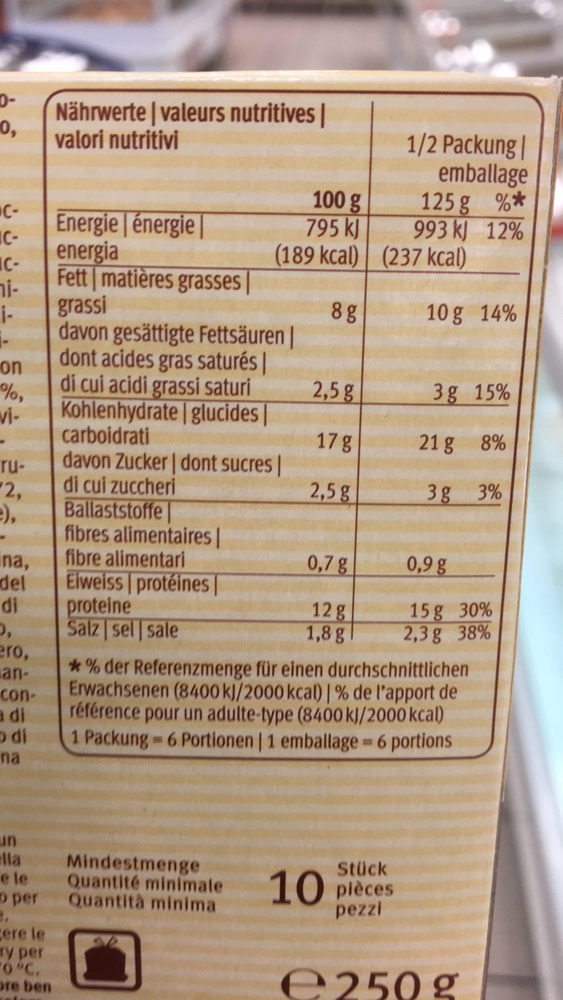 Chicken curry balls - Nutrition facts