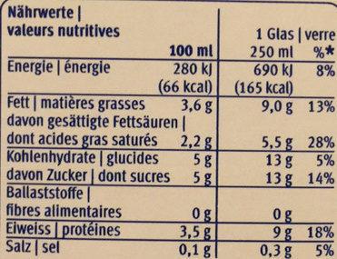 Lait Milch Latte - Hoch past - Informations nutritionnelles