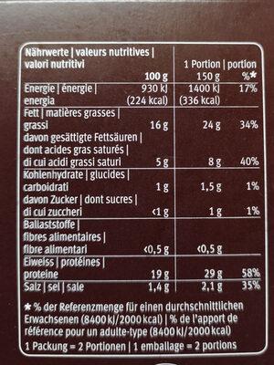 Canard croustillant - Nutrition facts - fr