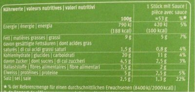 Vegetable spring rolls - Voedingswaarden - fr