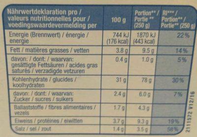 Gnocchi nach italienischer Art - Informations nutritionnelles - de