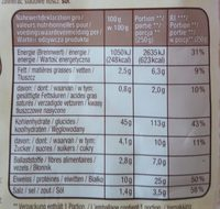 Tortelloni Funghi - Nutrition facts