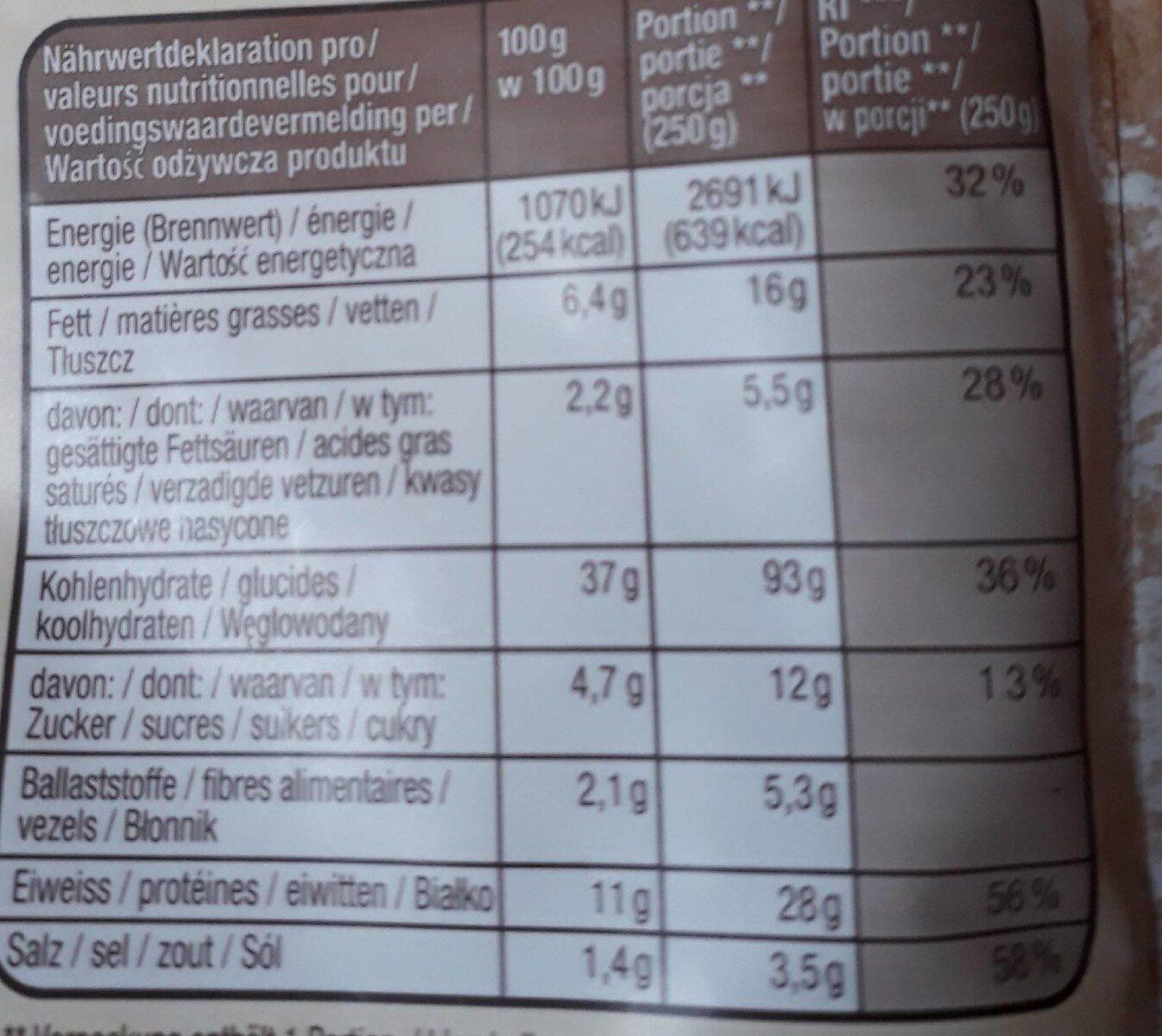 Tortelli pesto basilico - Nutrition facts