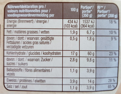 Tortelloni napoli - Nutrition facts