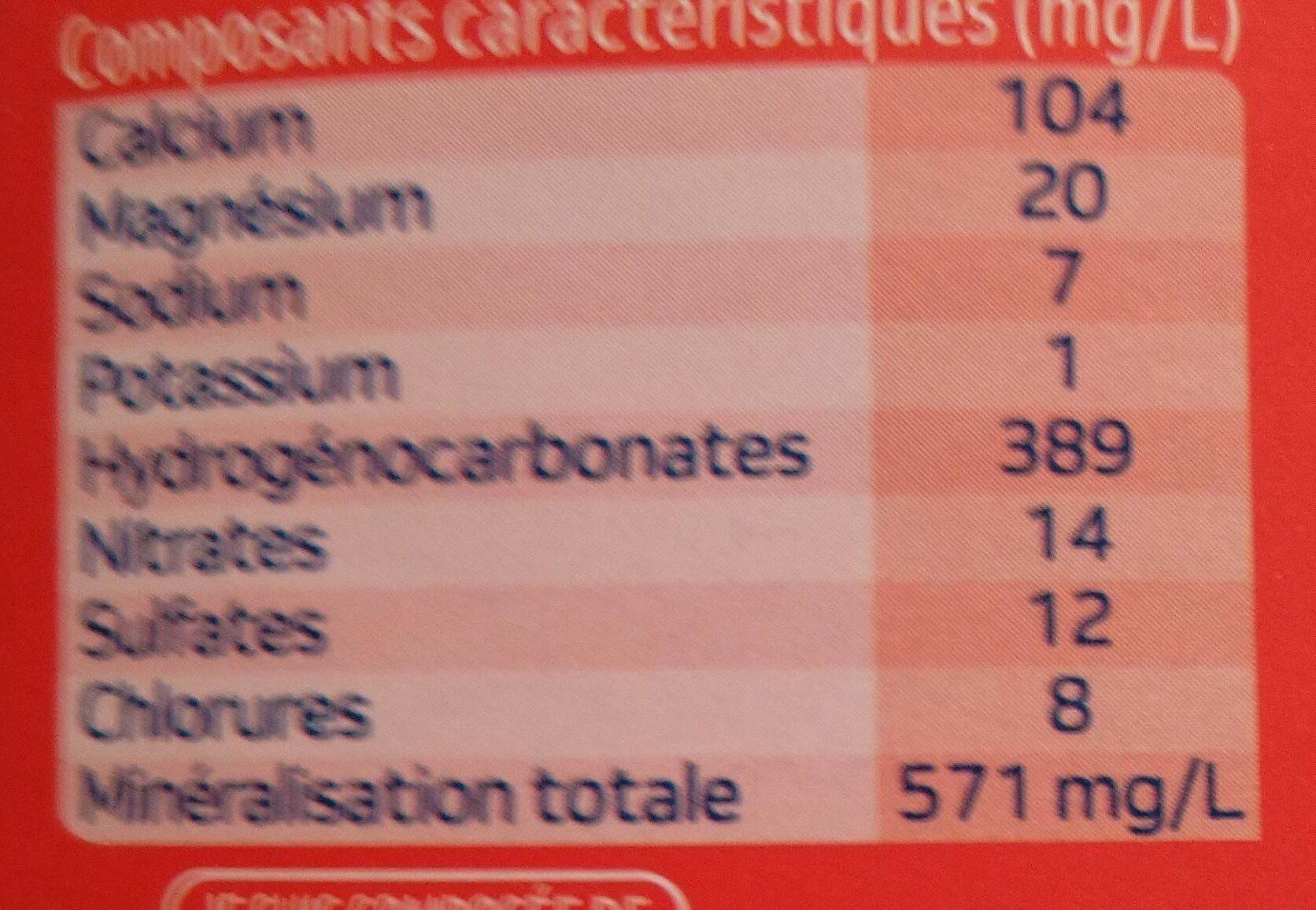 Henniez Gazeuse Rouge - Nutrition facts - fr