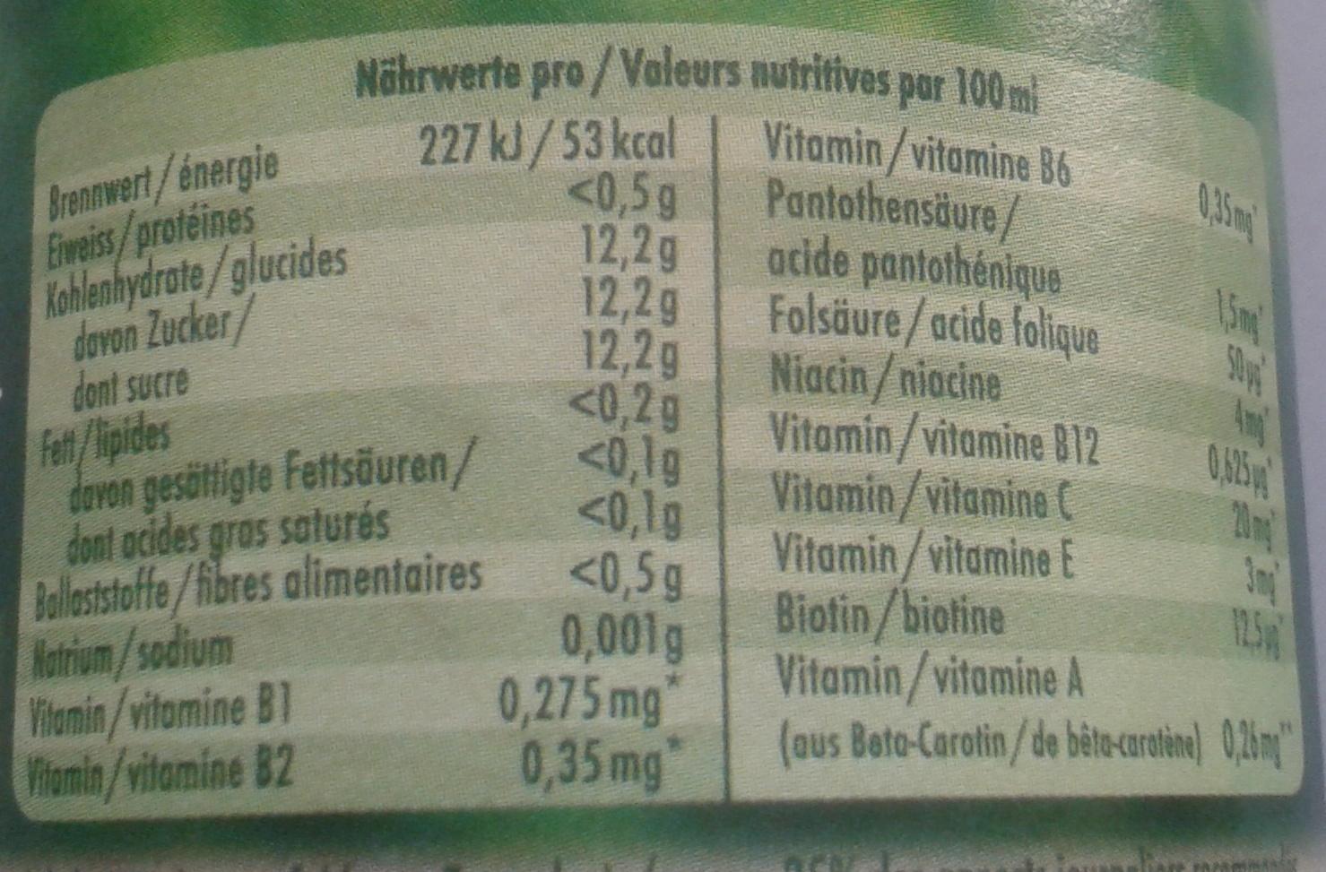 Cocktail de fruits - Nutrition facts