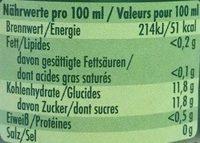 Ananas - Valori nutrizionali - fr
