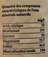 Eau Minerale - Voedigswaarden