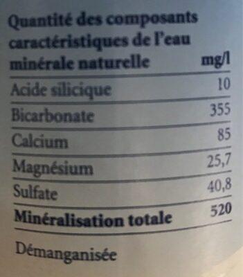 Arkina eau minérale naturelle non gazeuse - Nutrition facts