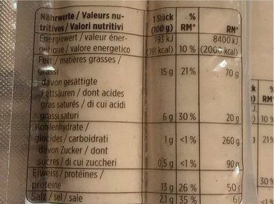 saucisses à rotir de volaille - Nutrition facts - de
