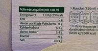 Craft limonade limette gingembre sureau - Informations nutritionnelles