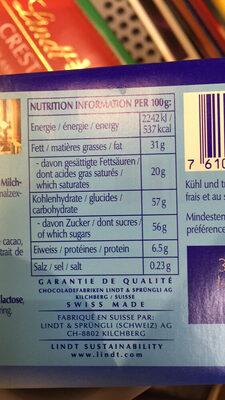 Swiss classic - 栄養成分表 - en