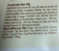 Swiss Classic White Chocolate - Lindt - 100 G - 营养成分 - en