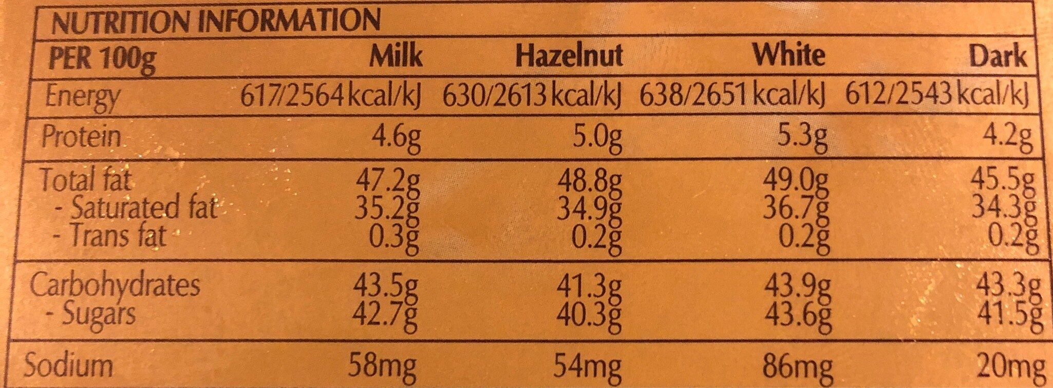 Lindt - Giá trị dinh dưỡng - fr