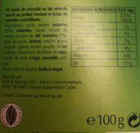 Chocoletti, lait praliné noisettes - Ingrédients