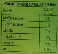 Chocoletti, lait praliné noisettes - Nutrition facts