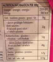 Connaisseurs - Informations nutritionnelles - fr