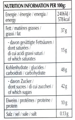 Les grandes nougat-amandes - Nutrition facts - fr