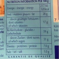 Chocolat suisse extra fin au lait et au bretzel - Nutrition facts - fr