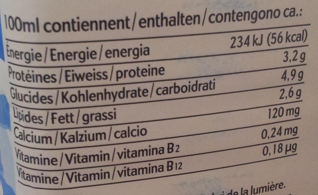Lait - 2.5% de matière grasse - Informations nutritionnelles