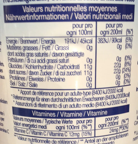 Cranberry Classic - Nutrition facts
