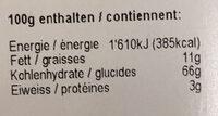 Frucht-Mischung Sweet - Informations nutritionnelles - de